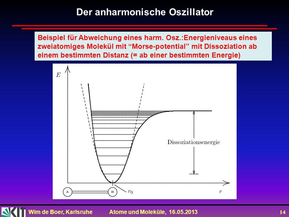 Wim de Boer, Karlsruhe Atome und Moleküle, 16.05.2013 14 Der anharmonische Oszillator Beispiel für Abweichung eines harm. Osz.:Energieniveaus eines zw