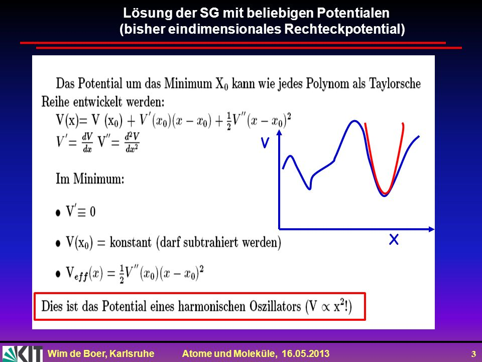 Wim de Boer, Karlsruhe Atome und Moleküle, 16.05.2013 14 Der anharmonische Oszillator Beispiel für Abweichung eines harm.