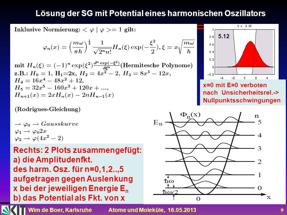 Wim de Boer, Karlsruhe Atome und Moleküle, 16.05.2013 9 Lösung der SG mit Potential eines harmonischen Oszillators Rechts: 2 Plots zusammengefügt: a) die Amplitudenfkt.