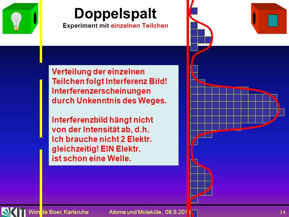 Wim de Boer, Karlsruhe Atome und Moleküle, 08.5.2012 13 Messung und Interferenz Doppelspalt Experiment Im Doppelspalt Experiment gilt das Wellenbild (