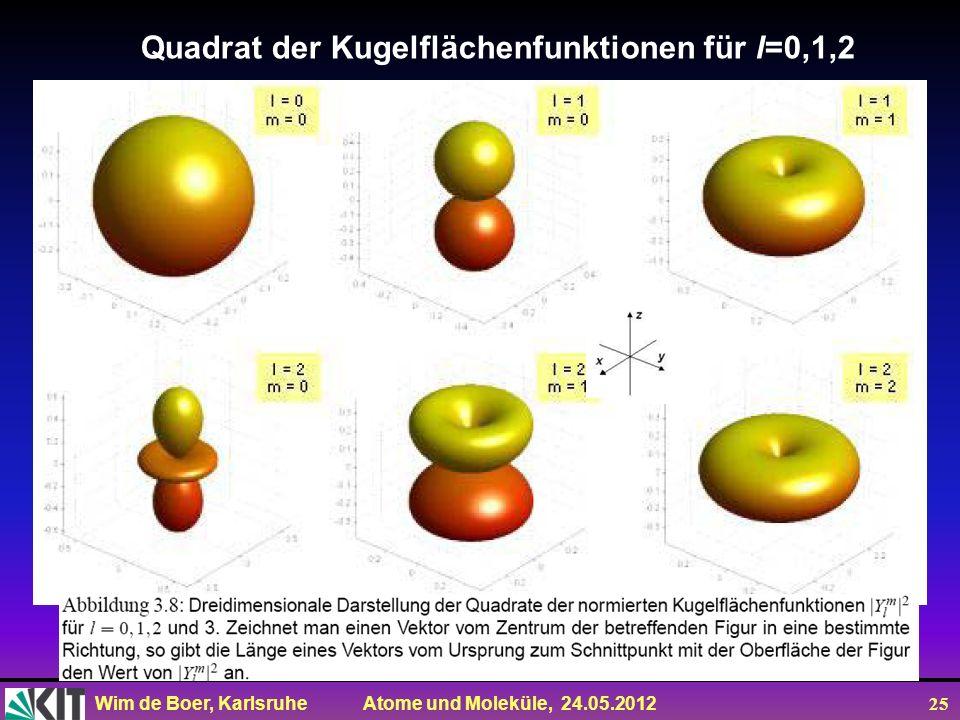 Wim de Boer, Karlsruhe Atome und Moleküle, 24.05.2012 25 Quadrat der Kugelflächenfunktionen für l=0,1,2