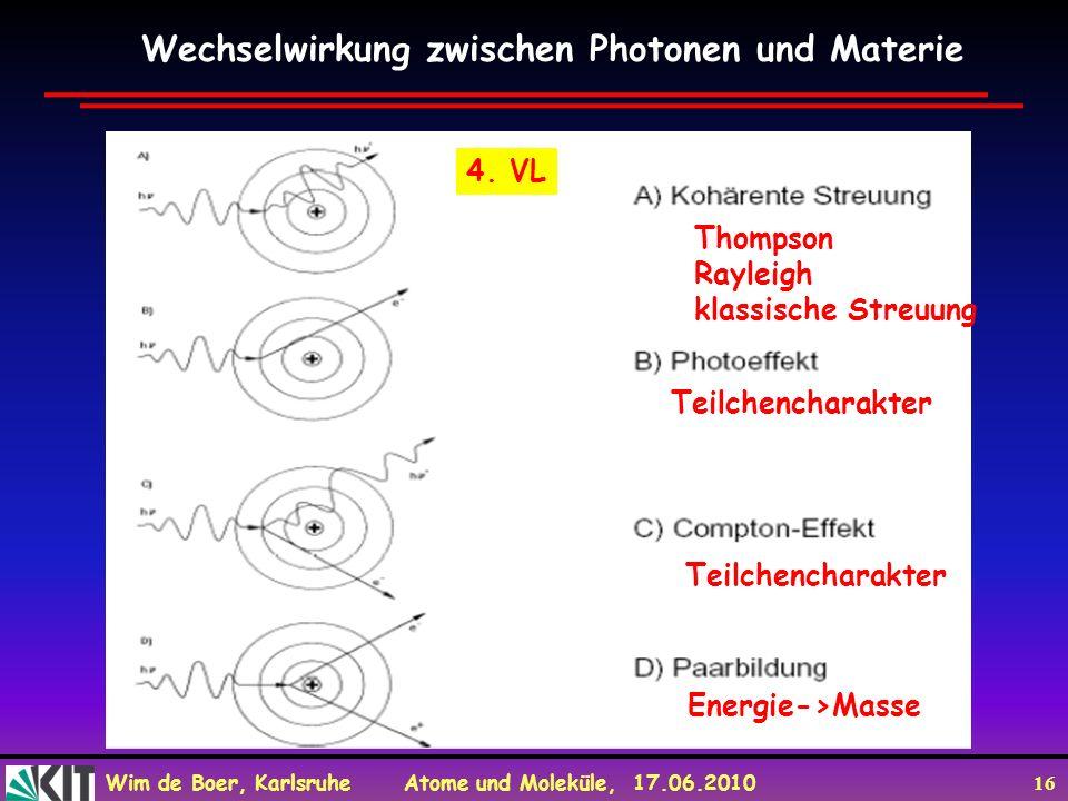 Wim de Boer, Karlsruhe Atome und Moleküle, 17.06.2010 16 Wechselwirkung zwischen Photonen und Materie Thompson Rayleigh klassische Streuung Teilchench
