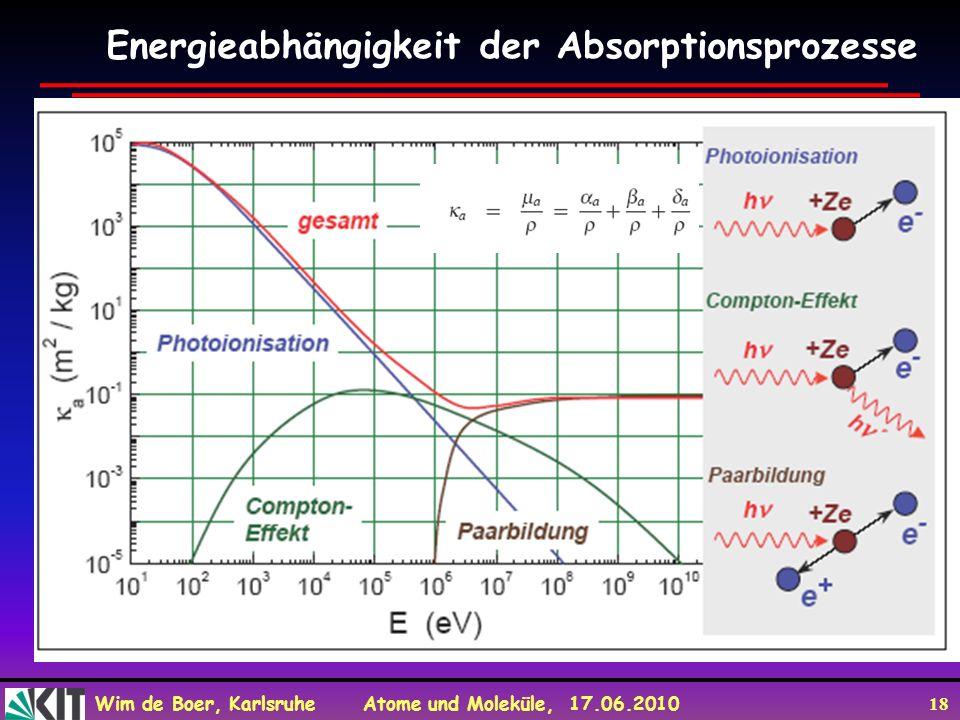 Wim de Boer, Karlsruhe Atome und Moleküle, 17.06.2010 18 Energieabhängigkeit der Absorptionsprozesse