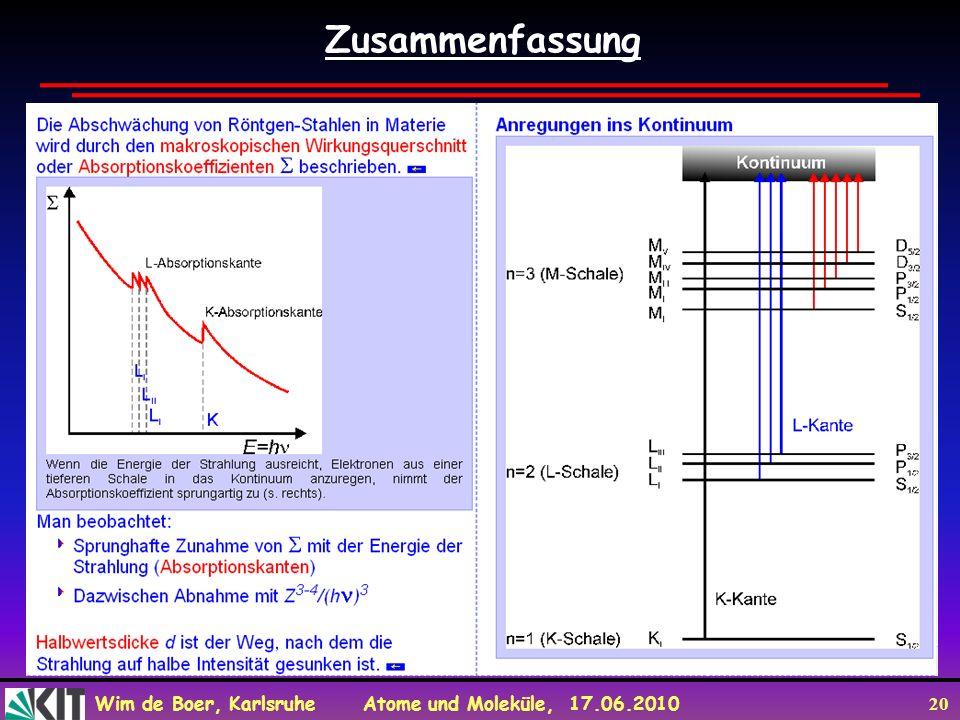 Wim de Boer, Karlsruhe Atome und Moleküle, 17.06.2010 20 Zusammenfassung