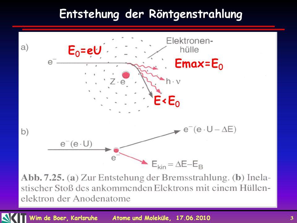 Wim de Boer, Karlsruhe Atome und Moleküle, 17.06.2010 3 Entstehung der Röntgenstrahlung E 0 =eU E<E 0 Emax=E 0