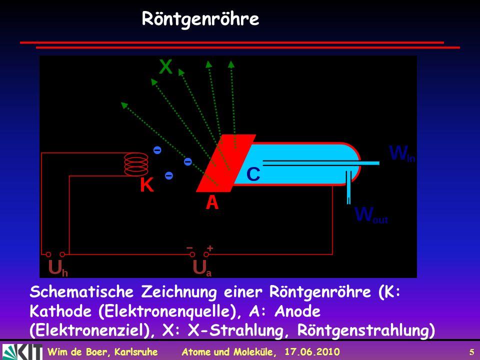 Wim de Boer, Karlsruhe Atome und Moleküle, 17.06.2010 5 Schematische Zeichnung einer Röntgenröhre (K: Kathode (Elektronenquelle), A: Anode (Elektronen
