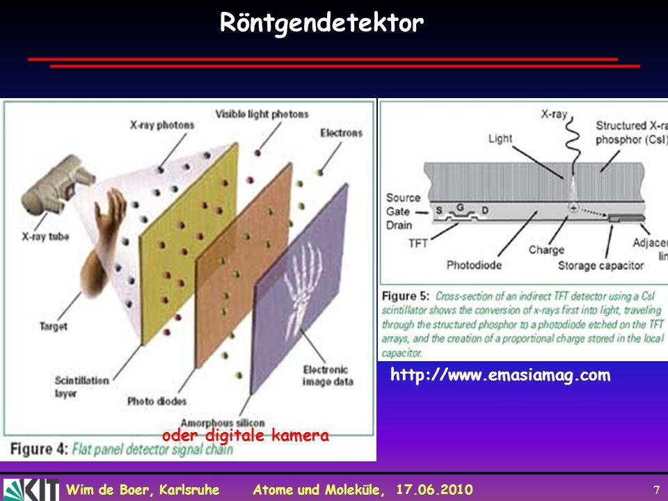 Wim de Boer, Karlsruhe Atome und Moleküle, 17.06.2010 28 Röntgen hat die Röntgenstrahlung unabhängig entdeckt, als er fluoreszenzfähige Gegenstände nahe der Röhre während des Betriebs der Kathodenstrahlröhre beobachtete, die trotz einer Abdeckung der Röhre (mit schwarzer Pappe) hell zu leuchten begannen.