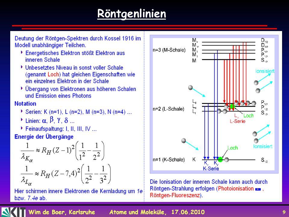 Wim de Boer, Karlsruhe Atome und Moleküle, 17.06.2010 10 Röntgenröhre mit Rh Anode (verunreinigt mit Ru)