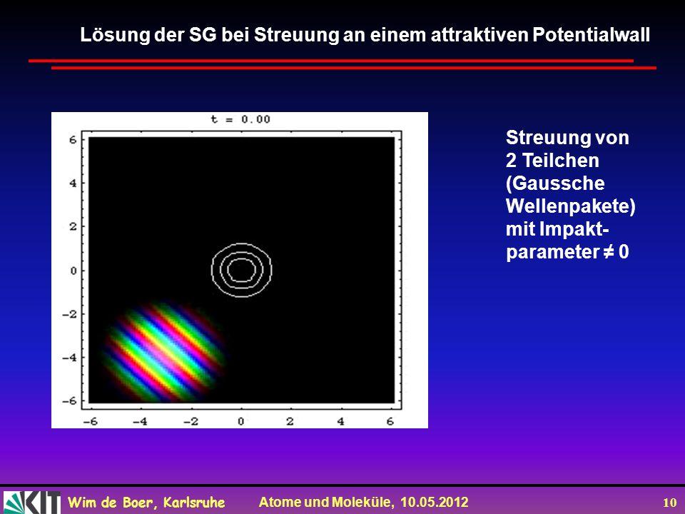 Wim de Boer, Karlsruhe Atome und Moleküle, 10.05.2012 10 Lösung der SG bei Streuung an einem attraktiven Potentialwall Streuung von 2 Teilchen (Gaussche Wellenpakete) mit Impakt- parameter 0