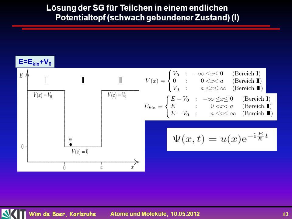 Wim de Boer, Karlsruhe Atome und Moleküle, 10.05.2012 13 Lösung der SG für Teilchen in einem endlichen Potentialtopf (schwach gebundener Zustand) (I) E=E kin +V 0