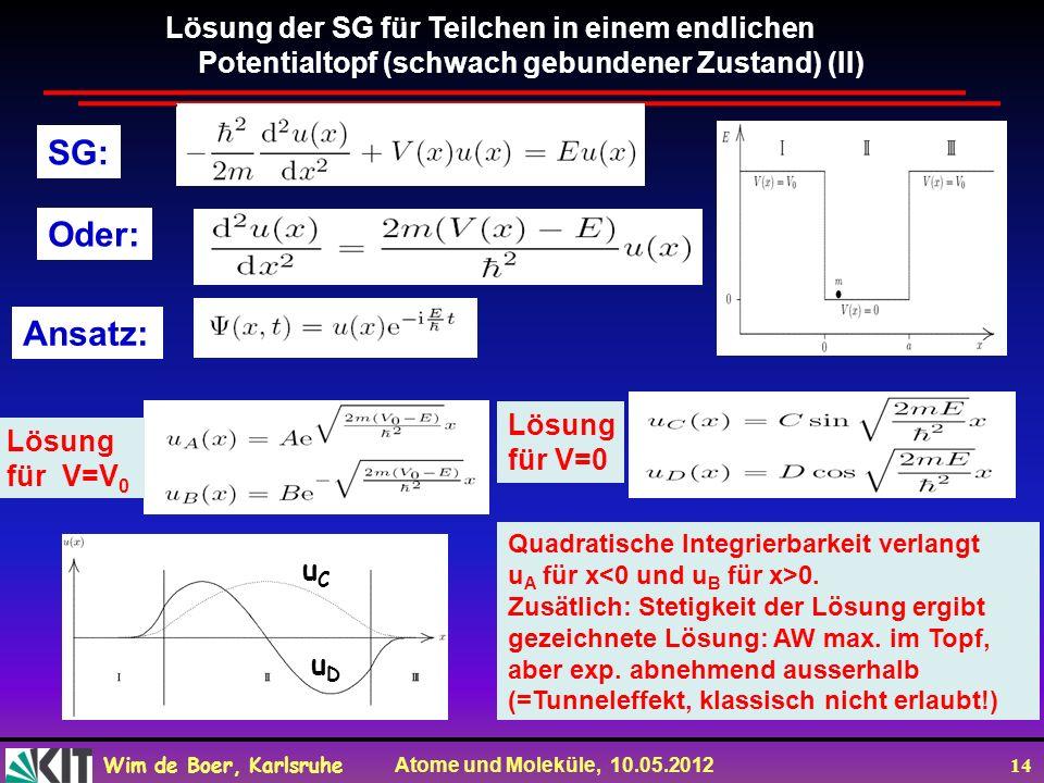 Wim de Boer, Karlsruhe Atome und Moleküle, 10.05.2012 14 Lösung der SG für Teilchen in einem endlichen Potentialtopf (schwach gebundener Zustand) (II) Ansatz: Lösung für V=V 0 Lösung für V=0 Quadratische Integrierbarkeit verlangt u A für x 0.