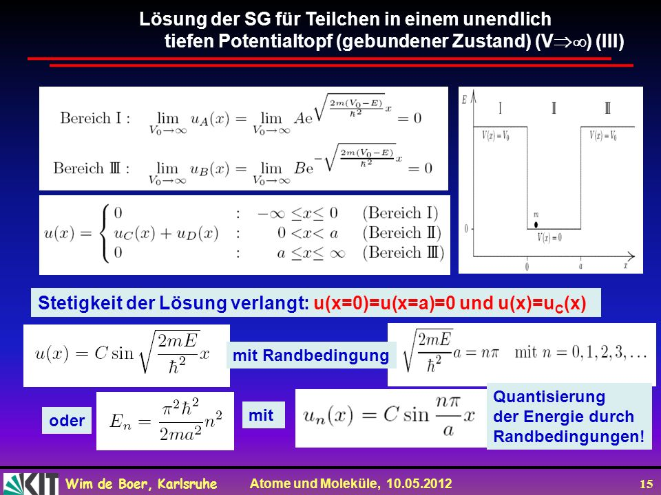 Wim de Boer, Karlsruhe Atome und Moleküle, 10.05.2012 15 Lösung der SG für Teilchen in einem unendlich tiefen Potentialtopf (gebundener Zustand) (V ) (III) Stetigkeit der Lösung verlangt: u(x=0)=u(x=a)=0 und u(x)=u C (x) mit Randbedingung oder mit Quantisierung der Energie durch Randbedingungen!