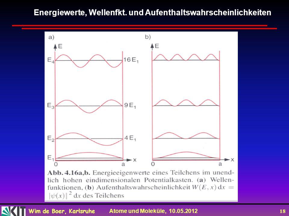 Wim de Boer, Karlsruhe Atome und Moleküle, 10.05.2012 18 Energiewerte, Wellenfkt. und Aufenthaltswahrscheinlichkeiten