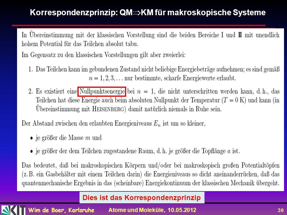 Wim de Boer, Karlsruhe Atome und Moleküle, 10.05.2012 20 Dies ist das Korrespondenzprinzip Korrespondenzprinzip: QM KM für makroskopische Systeme