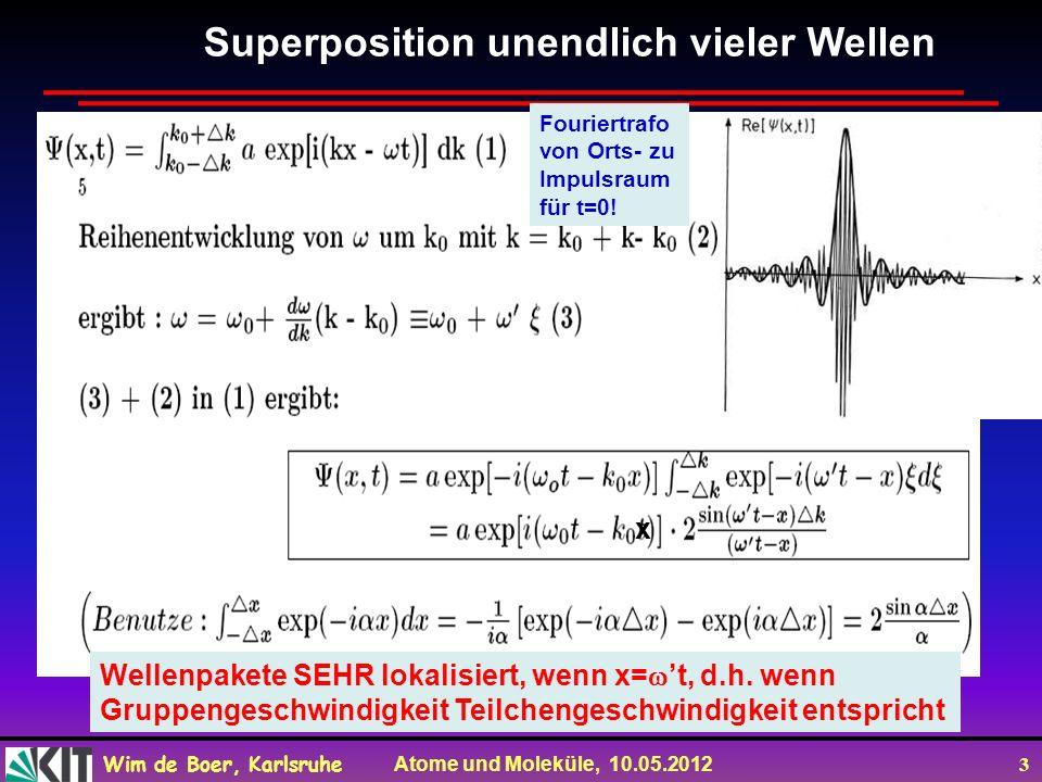 Wim de Boer, Karlsruhe Atome und Moleküle, 10.05.2012 3 Superposition unendlich vieler Wellen x Fouriertrafo von Orts- zu Impulsraum für t=0! Wellenpa