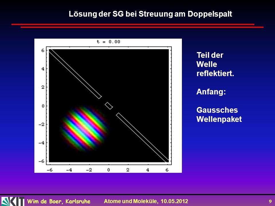 Wim de Boer, Karlsruhe Atome und Moleküle, 10.05.2012 9 Lösung der SG bei Streuung am Doppelspalt Teil der Welle reflektiert. Anfang: Gaussches Wellen