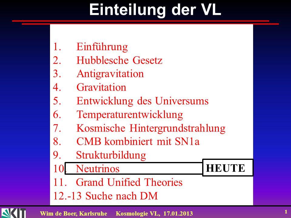 Wim de Boer, KarlsruheKosmologie VL, 17.01.2013 1 Einteilung der VL 1.Einführung 2.Hubblesche Gesetz 3.Antigravitation 4.Gravitation 5.Entwicklung des