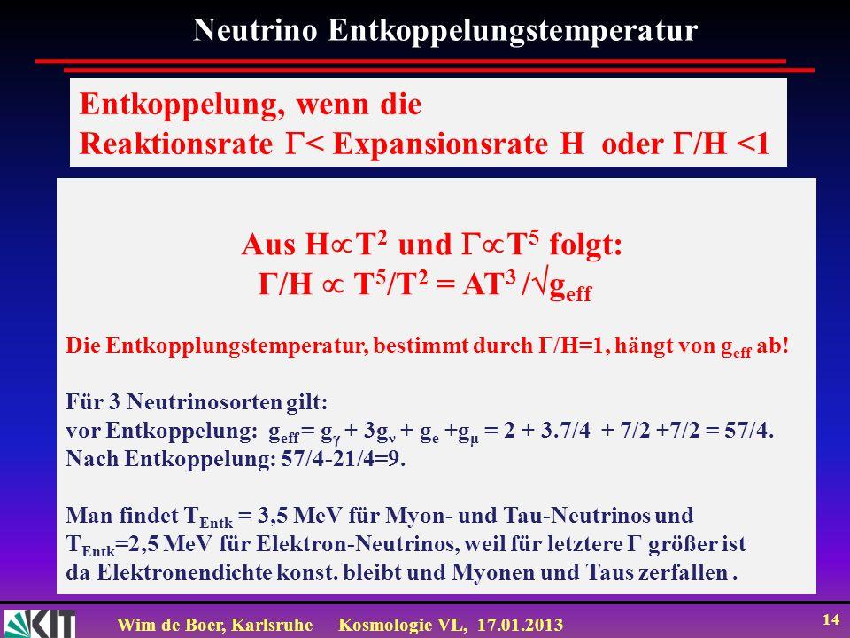 Wim de Boer, KarlsruheKosmologie VL, 17.01.2013 14 Neutrino Entkoppelungstemperatur Aus H T 2 und T 5 folgt: Г/H T 5 /T 2 = AT 3 / g eff Die Entkopplu