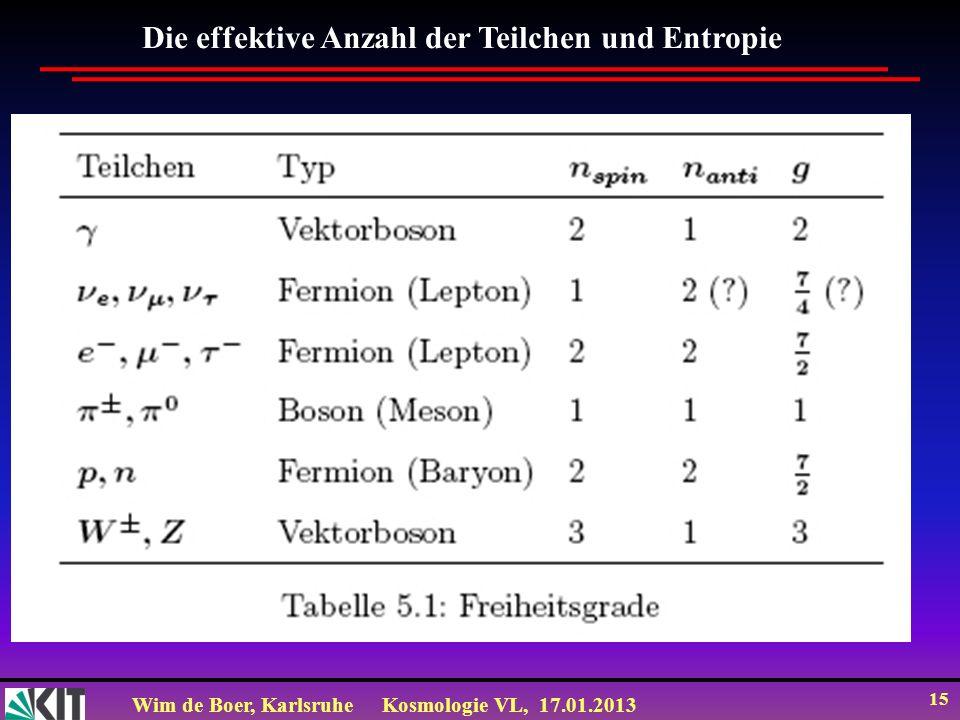 Wim de Boer, KarlsruheKosmologie VL, 17.01.2013 15 Die effektive Anzahl der Teilchen und Entropie