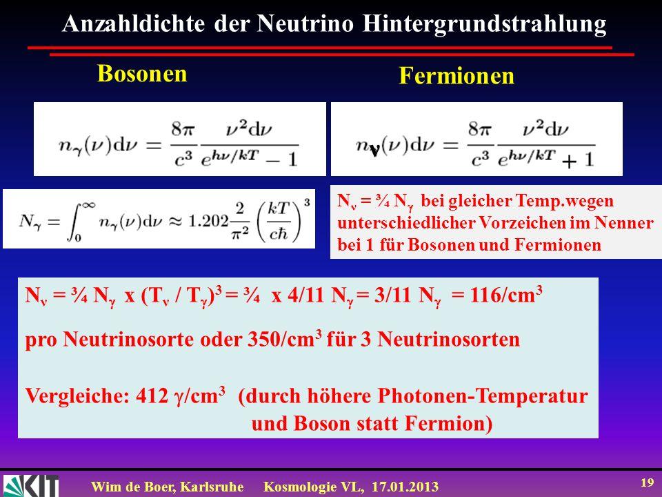 Wim de Boer, KarlsruheKosmologie VL, 17.01.2013 19 Anzahldichte der Neutrino Hintergrundstrahlung Bosonen Fermionen + ν N ν = ¾ N bei gleicher Temp.we