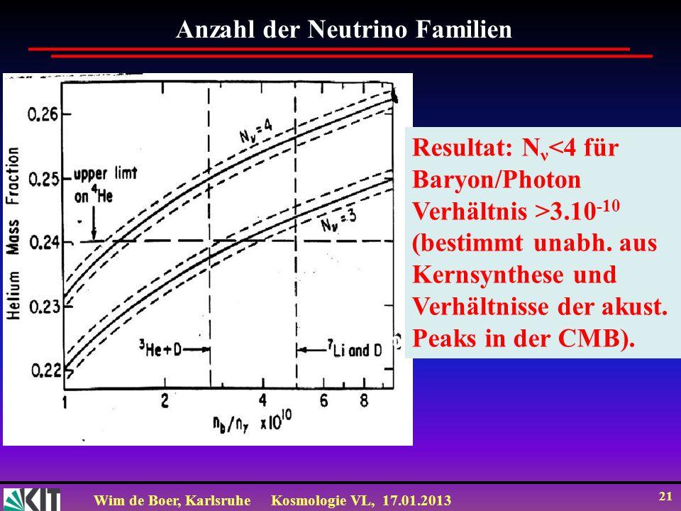Wim de Boer, KarlsruheKosmologie VL, 17.01.2013 21 Resultat: N ν <4 für Baryon/Photon Verhältnis >3.10 -10 (bestimmt unabh. aus Kernsynthese und Verhä