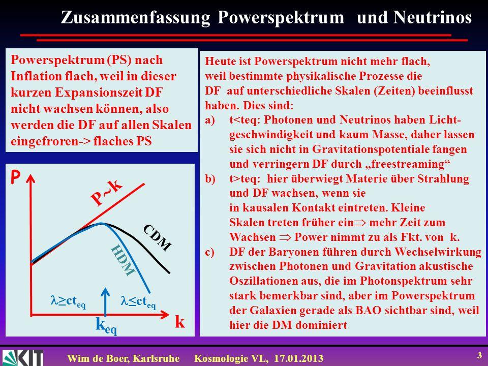 Wim de Boer, KarlsruheKosmologie VL, 17.01.2013 3 Zusammenfassung Powerspektrum und Neutrinos Powerspektrum (PS) nach Inflation flach, weil in dieser