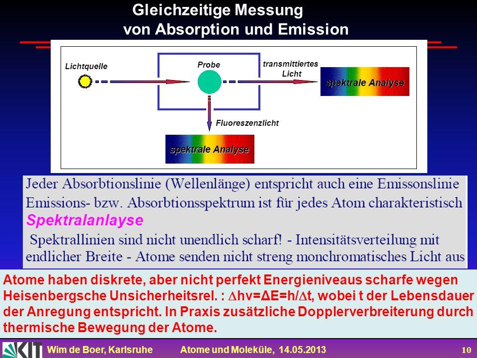 Wim de Boer, Karlsruhe Atome und Moleküle, 14.05.2013 10 Gleichzeitige Messung von Absorption und Emission Atome haben diskrete, aber nicht perfekt En