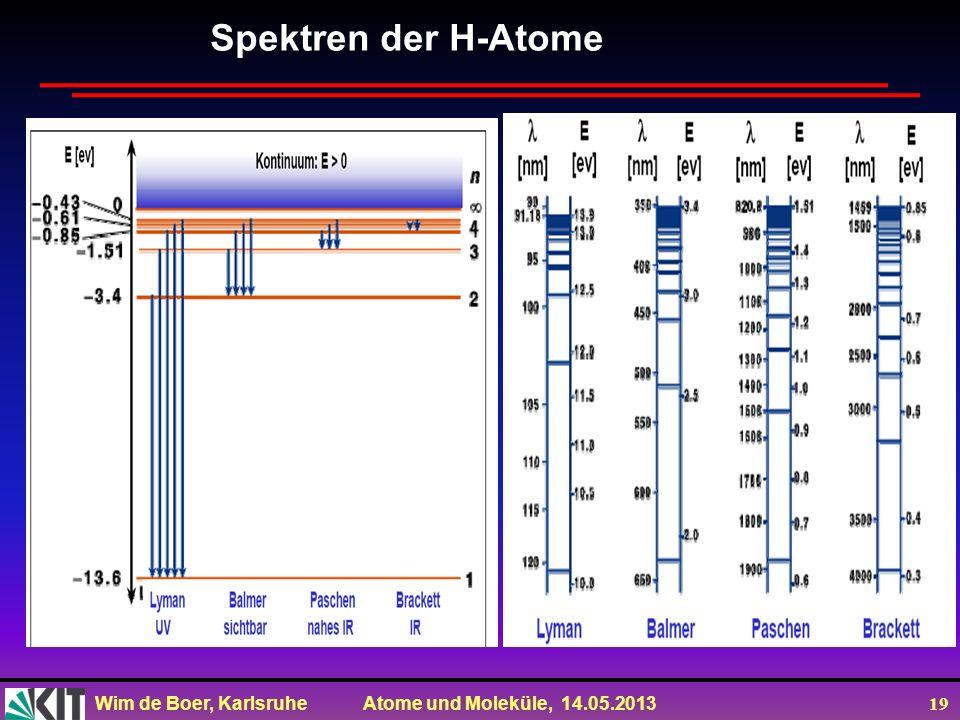 Wim de Boer, Karlsruhe Atome und Moleküle, 14.05.2013 19 Spektren der H-Atome