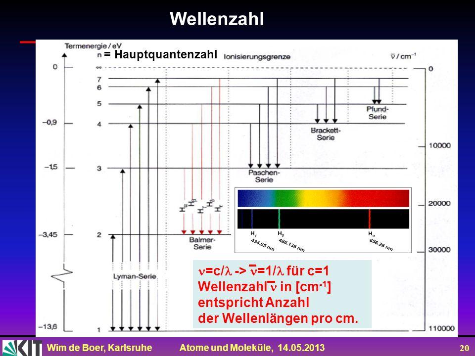 Wim de Boer, Karlsruhe Atome und Moleküle, 14.05.2013 20 Wellenzahl = Hauptquantenzahl =c/ -> =1/ für c=1 Wellenzahl in [cm -1 ] entspricht Anzahl der