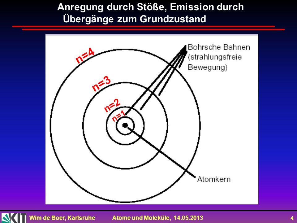 Wim de Boer, Karlsruhe Atome und Moleküle, 14.05.2013 4 Anregung durch Stöße, Emission durch Übergänge zum Grundzustand n=4 n=3 n=2 n=1