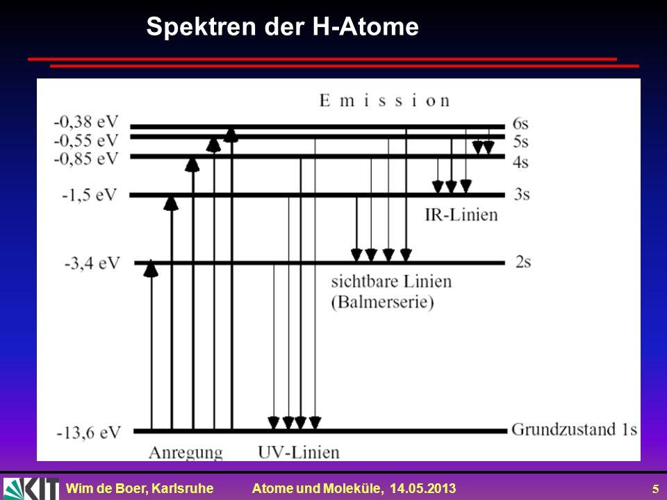 Wim de Boer, Karlsruhe Atome und Moleküle, 14.05.2013 6 Frank-Hertz Versuch beweist Energie- Quantelung der Energieniveaus http://phys.educ.ksu.edu/vqm/free/FranckHertz.html