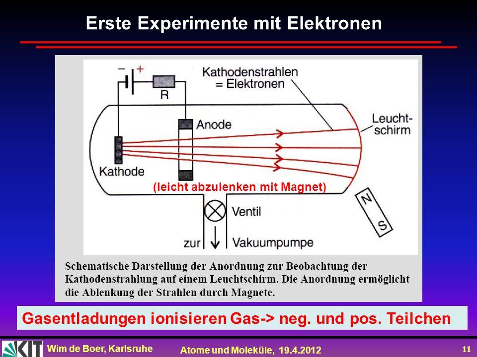 Wim de Boer, Karlsruhe Atome und Moleküle, 19.4.2012 11 Erste Experimente mit Elektronen Gasentladungen ionisieren Gas-> neg. und pos. Teilchen (leich