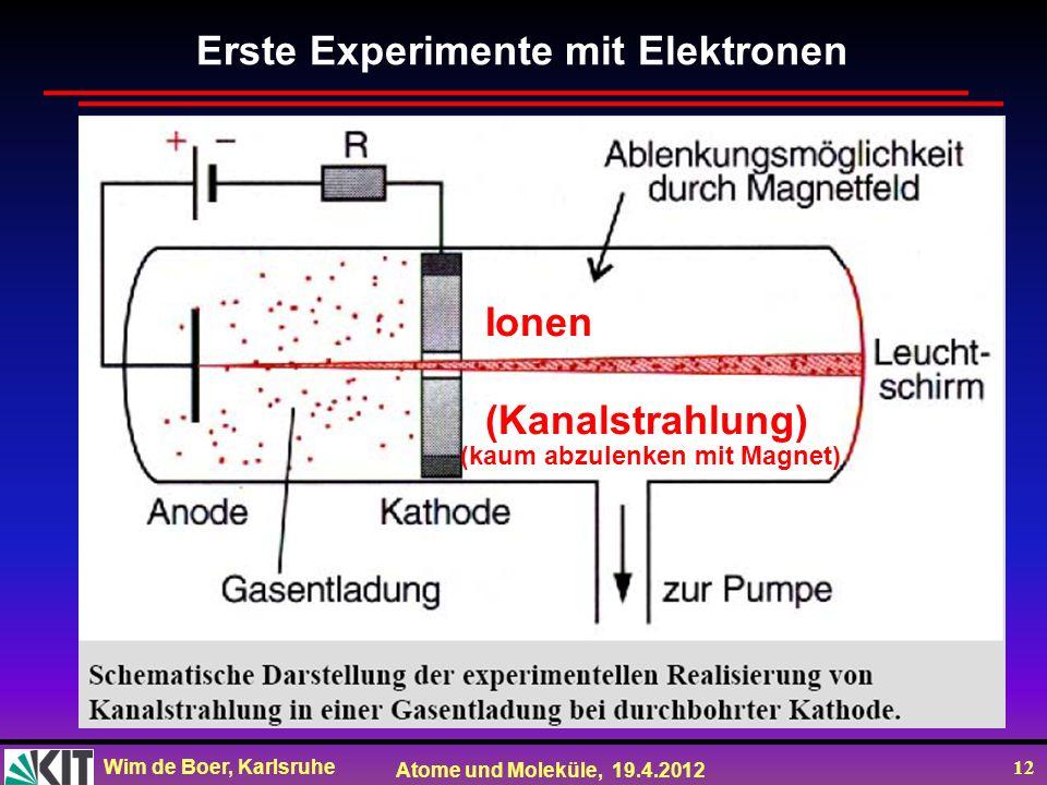 Wim de Boer, Karlsruhe Atome und Moleküle, 19.4.2012 12 Erste Experimente mit Elektronen Ionen (Kanalstrahlung) (kaum abzulenken mit Magnet)