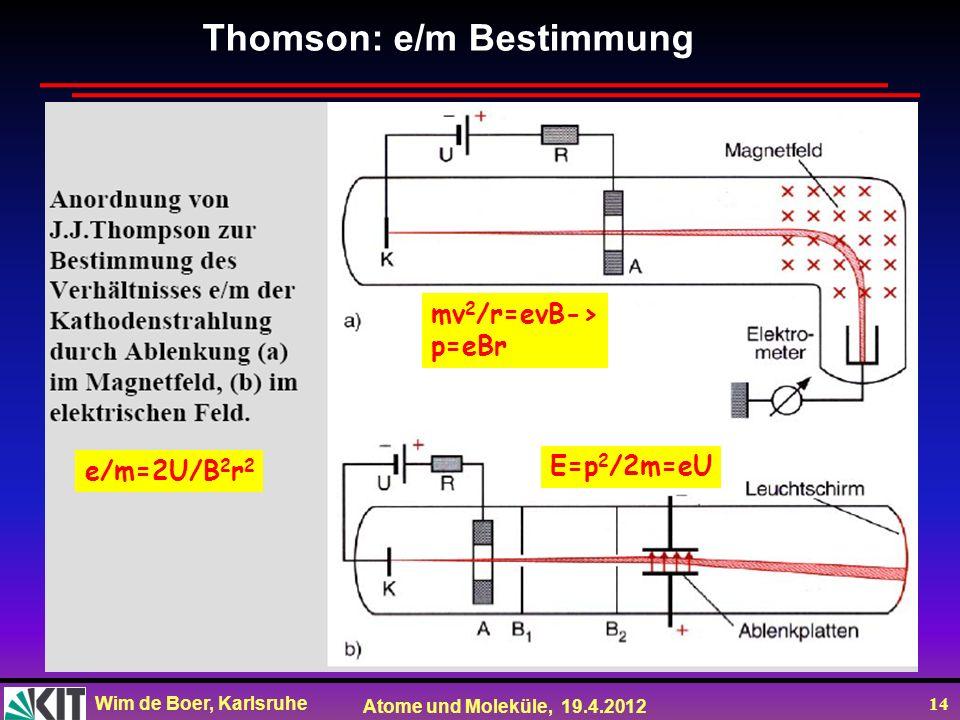 Wim de Boer, Karlsruhe Atome und Moleküle, 19.4.2012 14 Thomson: e/m Bestimmung mv 2 /r=evB-> p=eBr E=p 2 /2m=eU e/m=2U/B 2 r 2