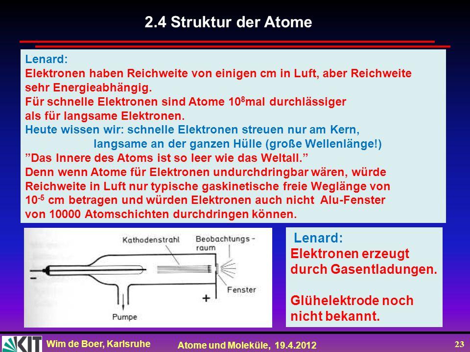Wim de Boer, Karlsruhe Atome und Moleküle, 19.4.2012 23 Lenard: Elektronen haben Reichweite von einigen cm in Luft, aber Reichweite sehr Energieabhäng