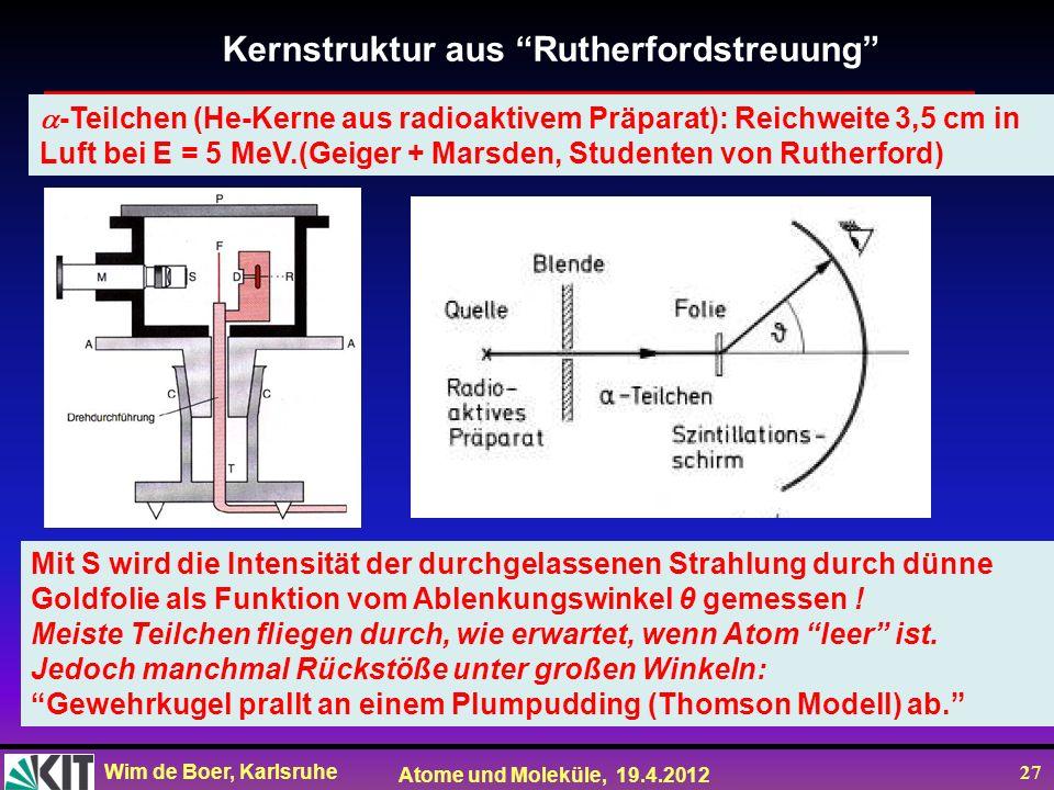 Wim de Boer, Karlsruhe Atome und Moleküle, 19.4.2012 27 -Teilchen (He-Kerne aus radioaktivem Präparat): Reichweite 3,5 cm in Luft bei E = 5 MeV.(Geige