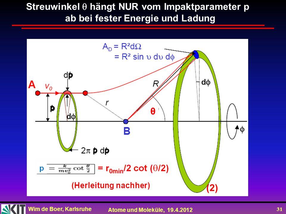 Wim de Boer, Karlsruhe Atome und Moleküle, 19.4.2012 31 p p p p Streuwinkel hängt NUR vom Impaktparameter p ab bei fester Energie und Ladung (Herleitu