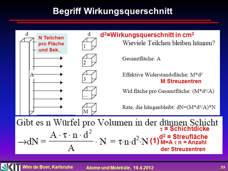 Wim de Boer, Karlsruhe Atome und Moleküle, 19.4.2012 35 Begriff Wirkungsquerschnitt d 2 = Streufläche N Teilchen pro Fläche und Sek. M=A n = Anzahl de