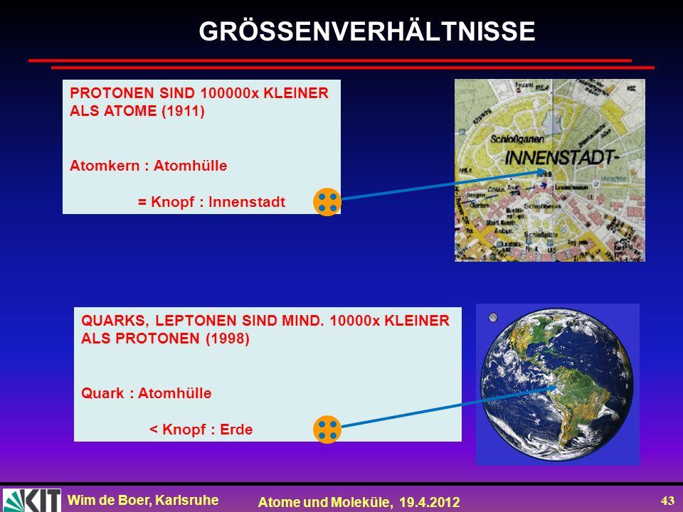 Wim de Boer, Karlsruhe Atome und Moleküle, 19.4.2012 43 GRÖSSENVERHÄLTNISSE PROTONEN SIND 100000x KLEINER ALS ATOME (1911) Atomkern : Atomhülle = Knop