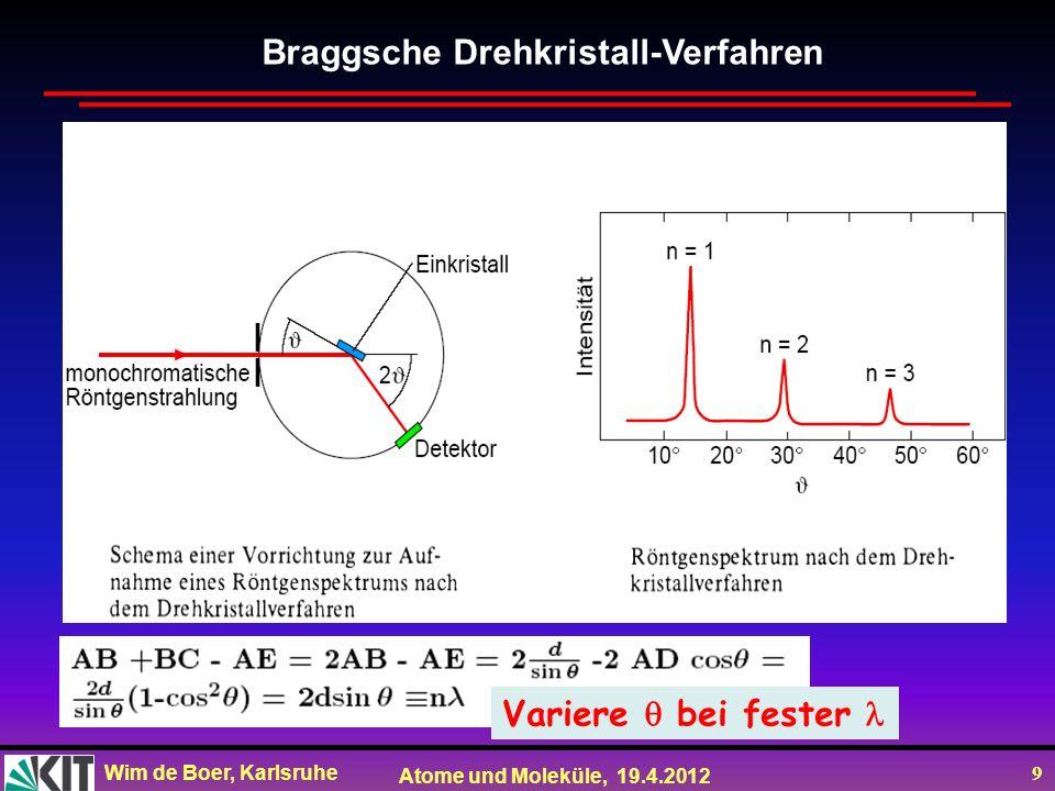 Wim de Boer, Karlsruhe Atome und Moleküle, 19.4.2012 10 Debye-Scherrer Verfahren Röntgenröhre Film Unterschiedliche d bei fester