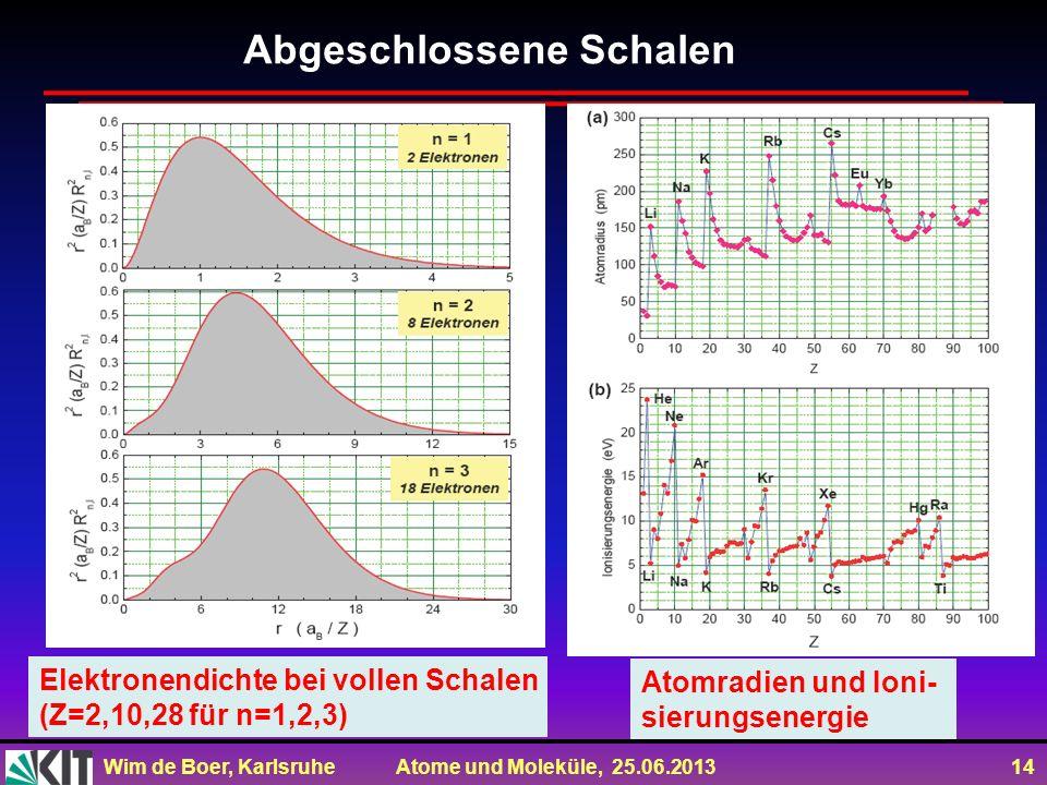 Wim de Boer, Karlsruhe Atome und Moleküle, 25.06.2013 14 Elektronendichte bei vollen Schalen (Z=2,10,28 für n=1,2,3) Atomradien und Ioni- sierungsener