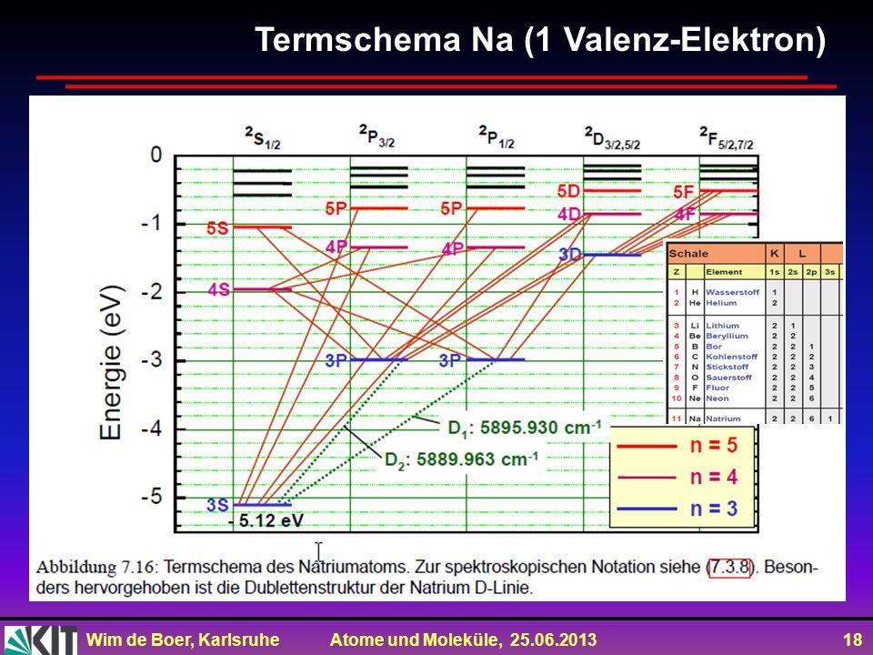 Wim de Boer, Karlsruhe Atome und Moleküle, 25.06.2013 18 Termschema Na (1 Valenz-Elektron)