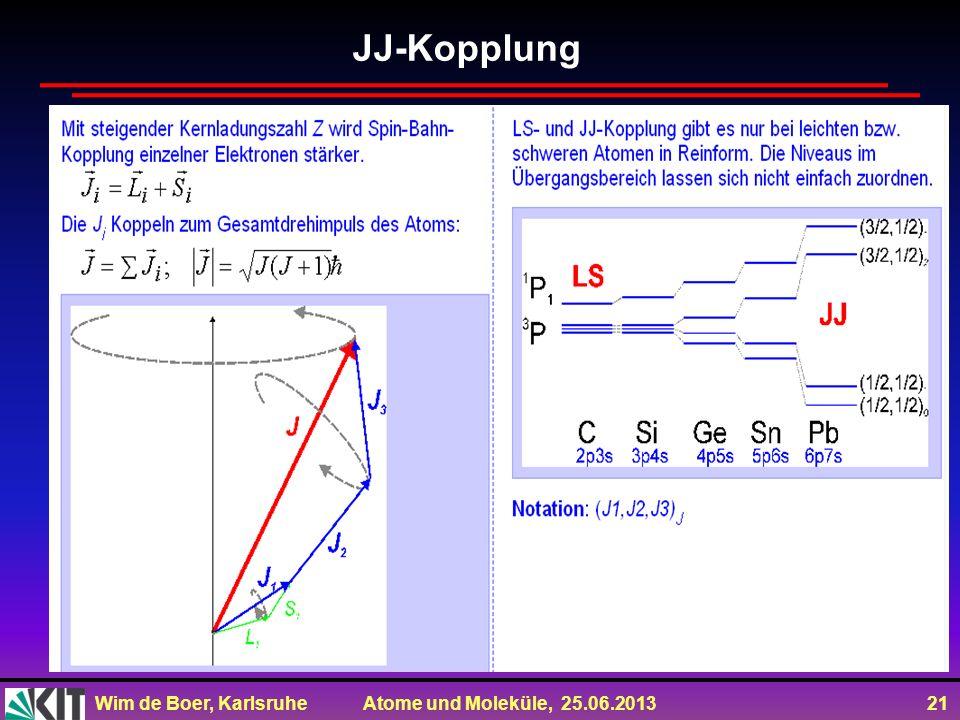 Wim de Boer, Karlsruhe Atome und Moleküle, 25.06.2013 21 JJ-Kopplung