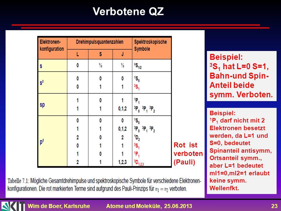 Wim de Boer, Karlsruhe Atome und Moleküle, 25.06.2013 23 Verbotene QZ Rot ist verboten (Pauli) Beispiel: 3 S 1 hat L=0 S=1, Bahn-und Spin- Anteil beid