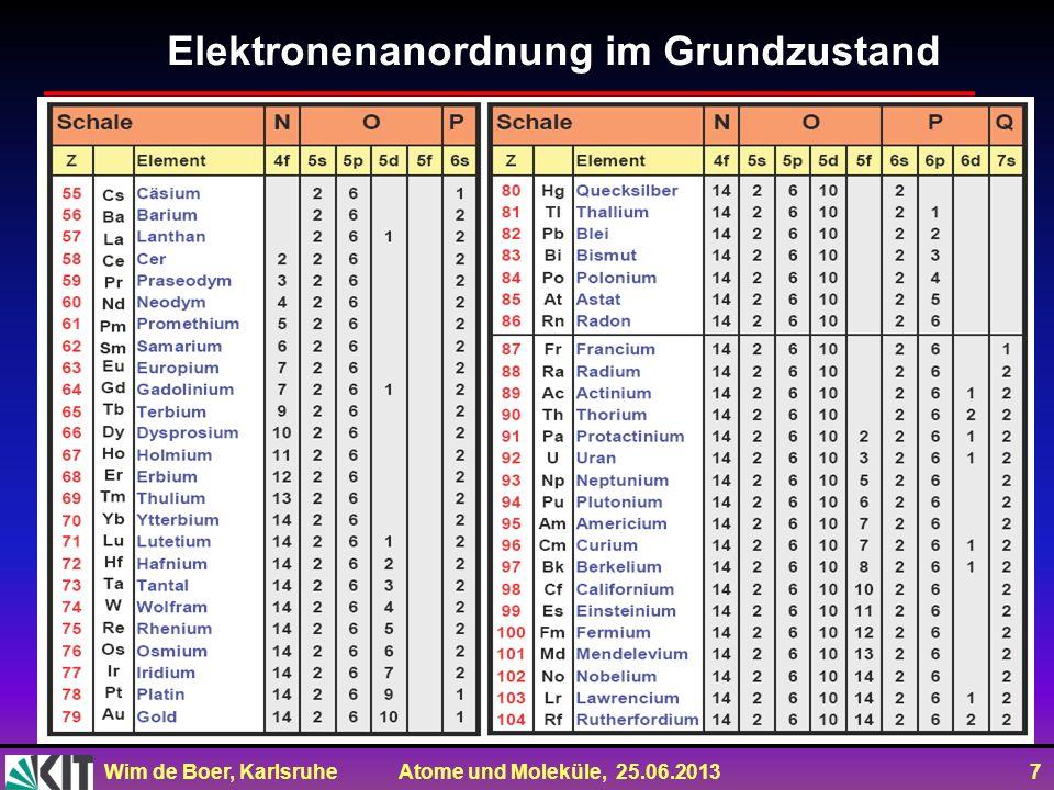 Wim de Boer, Karlsruhe Atome und Moleküle, 25.06.2013 8 Periodensystem mit Elektronen-Konfiguration