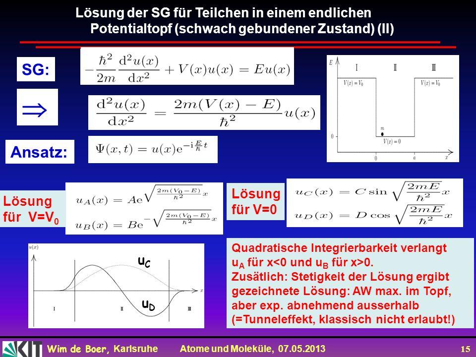 Wim de Boer, Karlsruhe Atome und Moleküle, 07.05.2013 15 Lösung der SG für Teilchen in einem endlichen Potentialtopf (schwach gebundener Zustand) (II) Ansatz: Lösung für V=V 0 Lösung für V=0 Quadratische Integrierbarkeit verlangt u A für x 0.