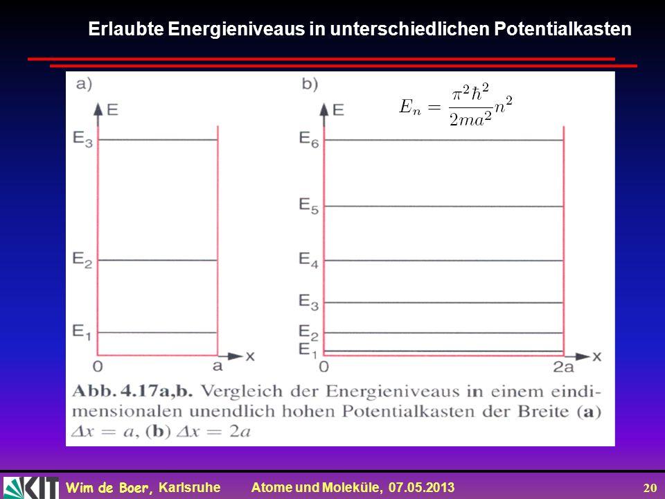Wim de Boer, Karlsruhe Atome und Moleküle, 07.05.2013 20 Erlaubte Energieniveaus in unterschiedlichen Potentialkasten