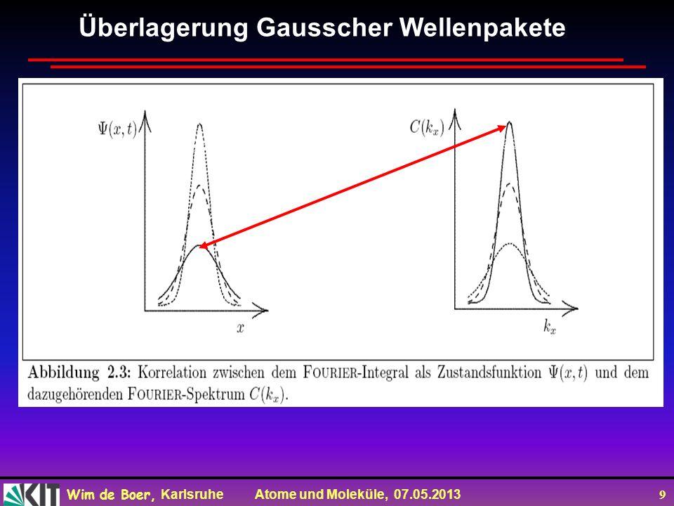 Wim de Boer, Karlsruhe Atome und Moleküle, 07.05.2013 9 Überlagerung Gausscher Wellenpakete