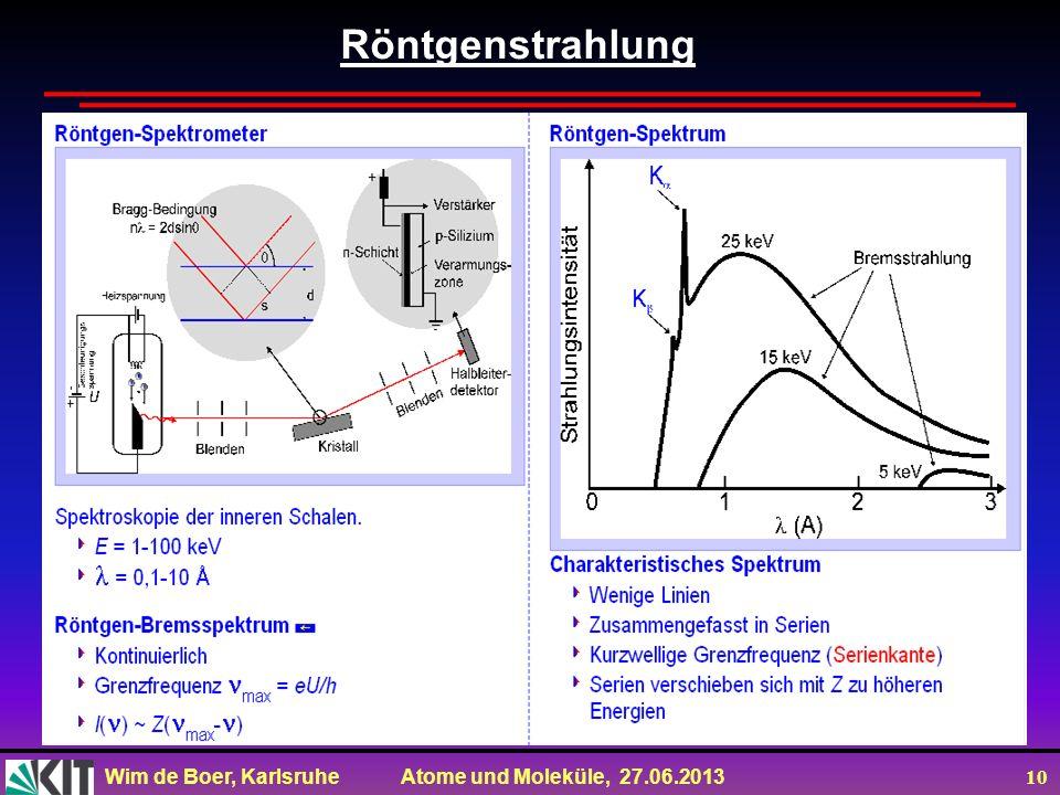 Wim de Boer, Karlsruhe Atome und Moleküle, 27.06.2013 10 Röntgenstrahlung