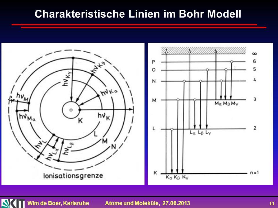 Wim de Boer, Karlsruhe Atome und Moleküle, 27.06.2013 11 Charakteristische Linien im Bohr Modell
